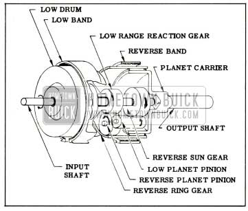 1959 Chevy Wiring Diagram, 1959, Free Engine Image For