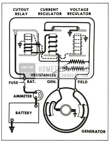 1959 Buick Generator System Circuits-Standard Car