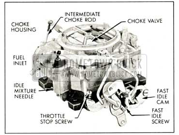 Wiring Diagram: 10 Rochester 2 Barrel Carburetor Vacuum