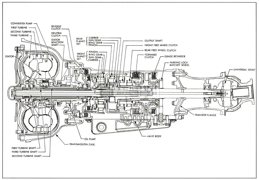 Buick Automatic Transmission Diagram. Buick. Auto Parts