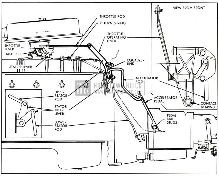 Service manual [How To Adjust Transmission Linkage 1989