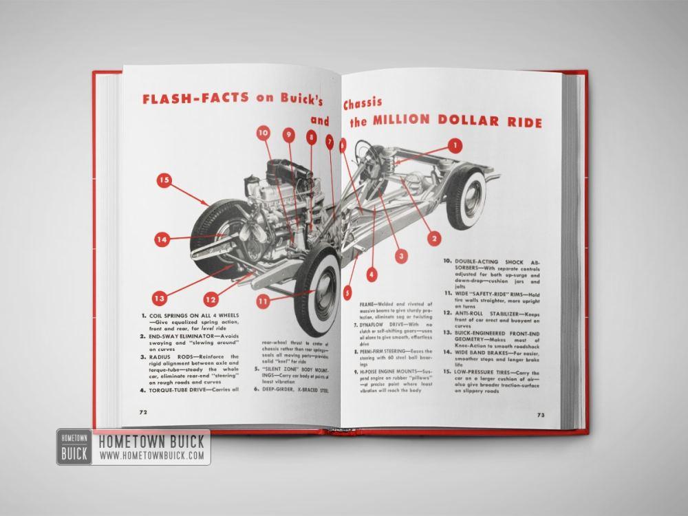 medium resolution of 1952 buick facts book 07