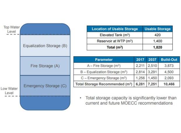 water-storage5