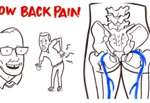 best core strength exercises for lower back pain