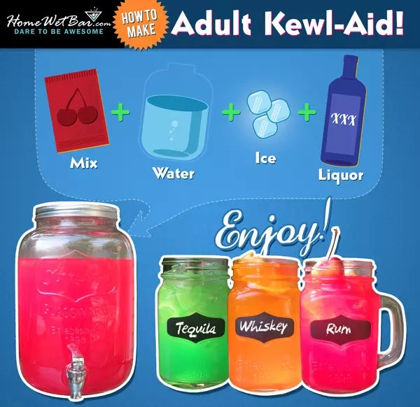 How to Make Adult Kewl-Aid