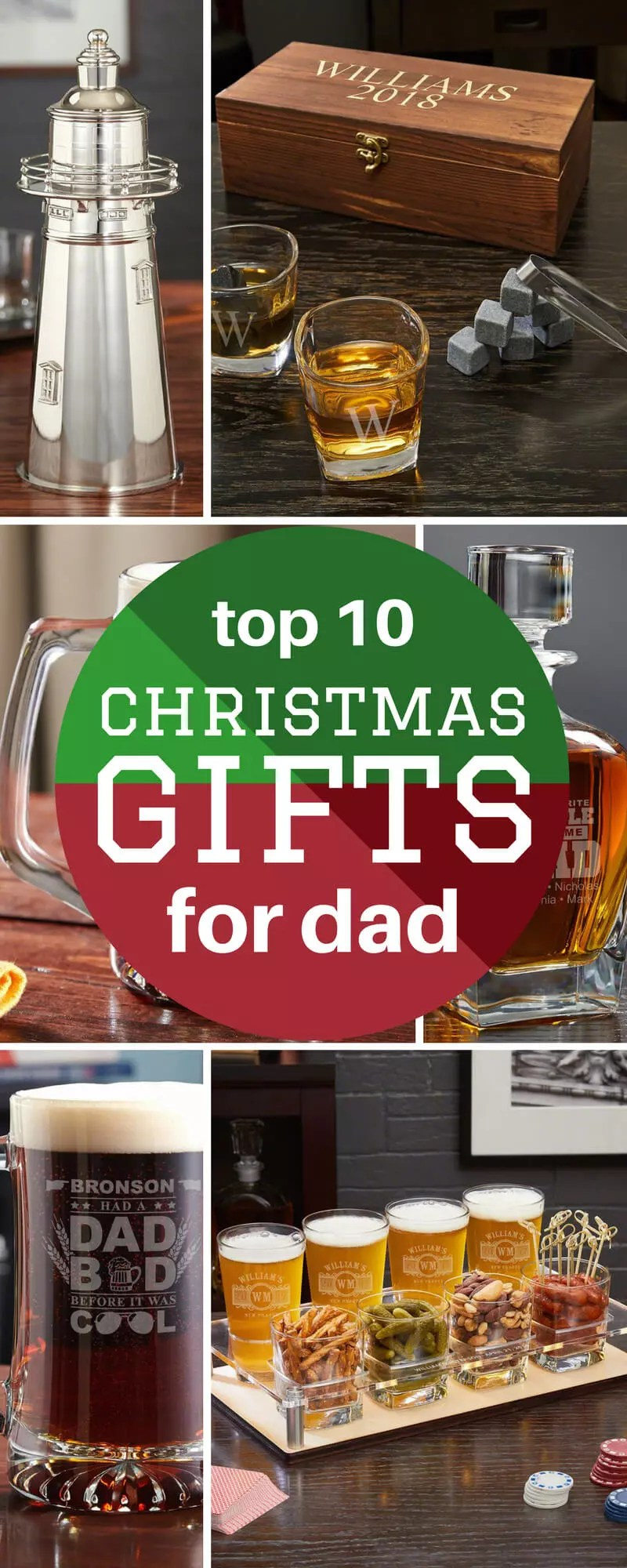 18 Best Gifts For Fathers For Christmas