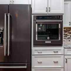 Kitchen Remodel Cost Acrylic Cabinets How Much Does A In Des Moines Ia Homeworx