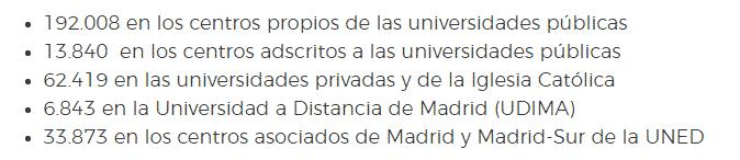 Número de matriculados universidad de Madrid