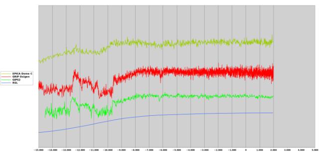 HS_graf_2