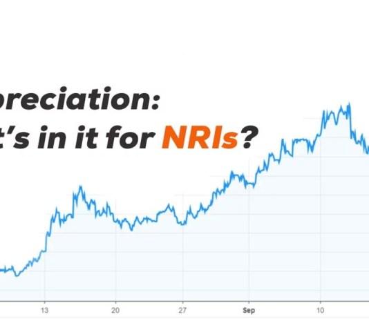 Rupee Depreciation