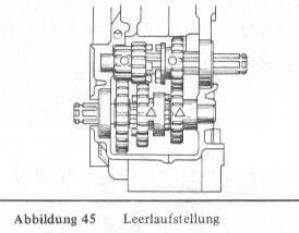 Getriebe Honda DAX