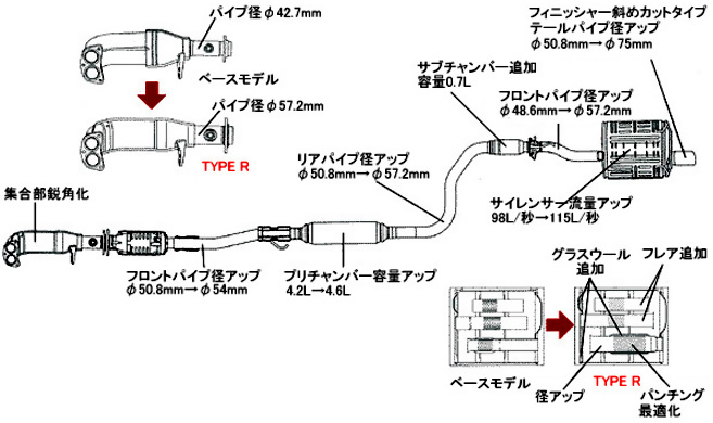 Tech | HONDA Jdm B C Wiring Diagram on