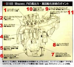 B16B98R