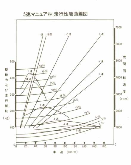 1983 Honda Ballade Sports CR-X 1.3 E-AE related infomation