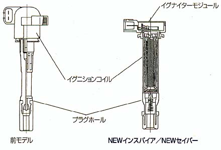 1998 Honda Saber 32v related infomation,specifications