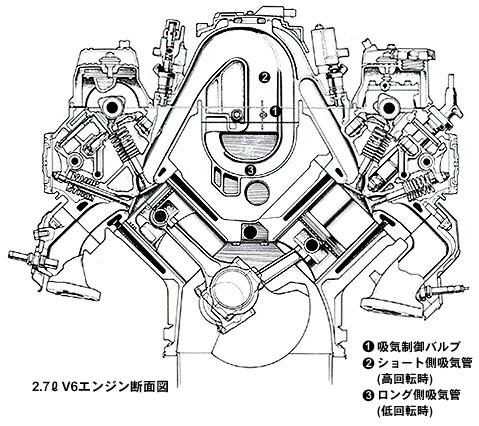 1987u20131993 Ford Mustang Fuse Box Diagram Fuse Diagram 1990 Bmw