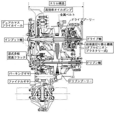 1993 Subaru Loyale Engine 1993 Subaru Wagon Wiring Diagram