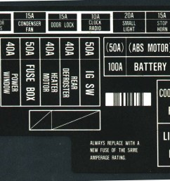 92 saturn sl1 fuse box diagram [ 1853 x 977 Pixel ]