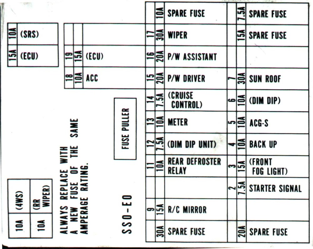 medium resolution of 1998 jetta fuse box diagram