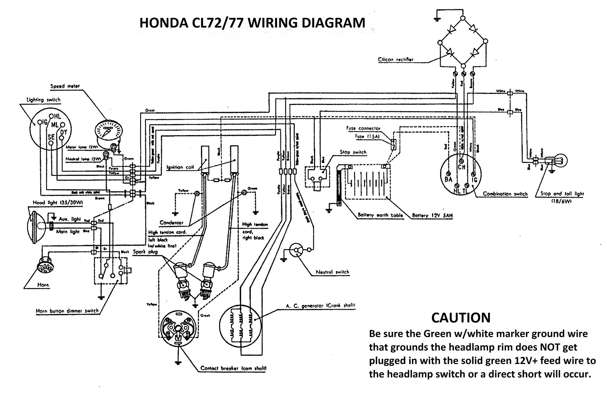 Honda305 Forum View Topic