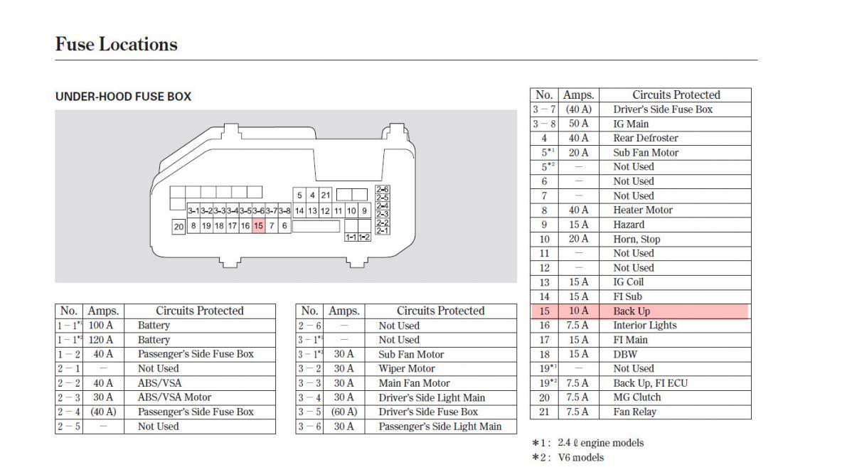 96 civic alarm wiring diagram trailer 4 pin honda accord 2000 fuse box bmw 528i ~ elsalvadorla