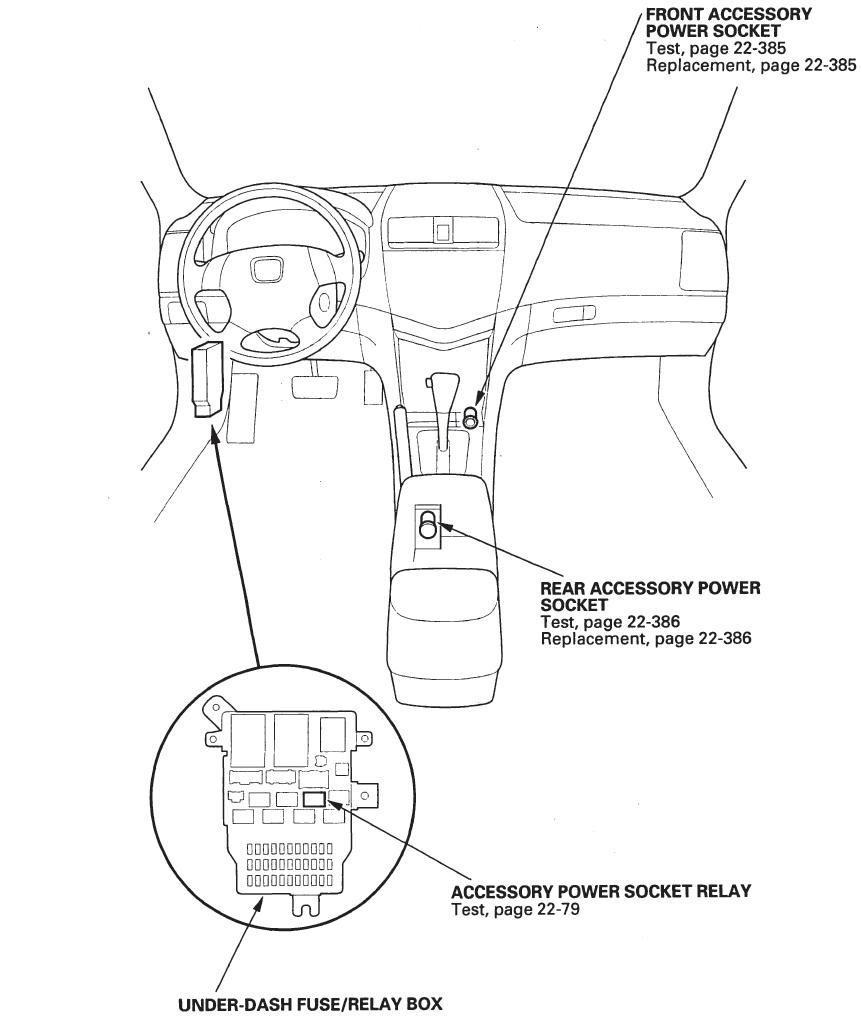 7th Gen Honda Accord Fuse Box Location : 38 Wiring Diagram
