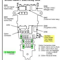 2010 Accord Fuse Box Diagram 2006 Honda Civic 92 Accord, Crazy Door Locks & Seek Tips On Defrost. - Forum ...