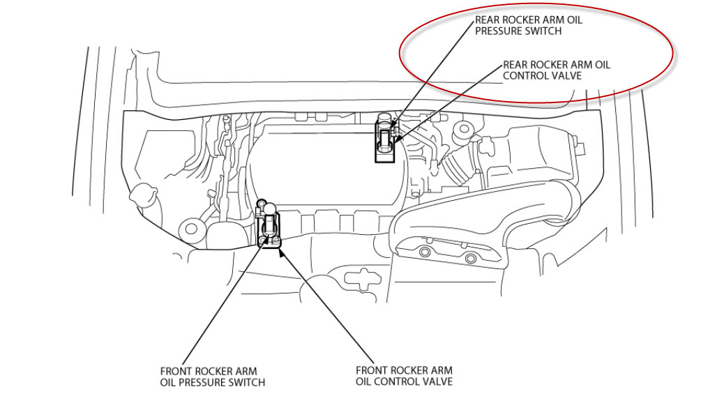 04 Honda Accord Starter Location. Honda. Wiring Diagram Images