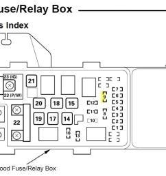 2005 honda accord hybrid fuse diagram imageresizertool com 2005 honda accord fuse box location [ 1367 x 696 Pixel ]