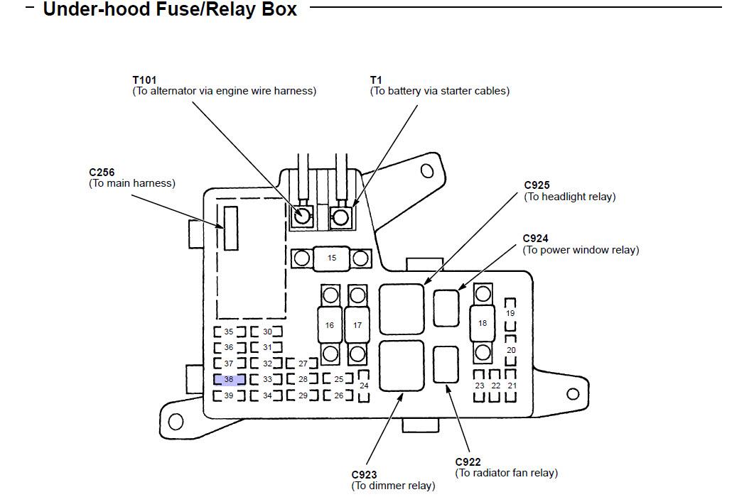 96 civic cabin fuse box
