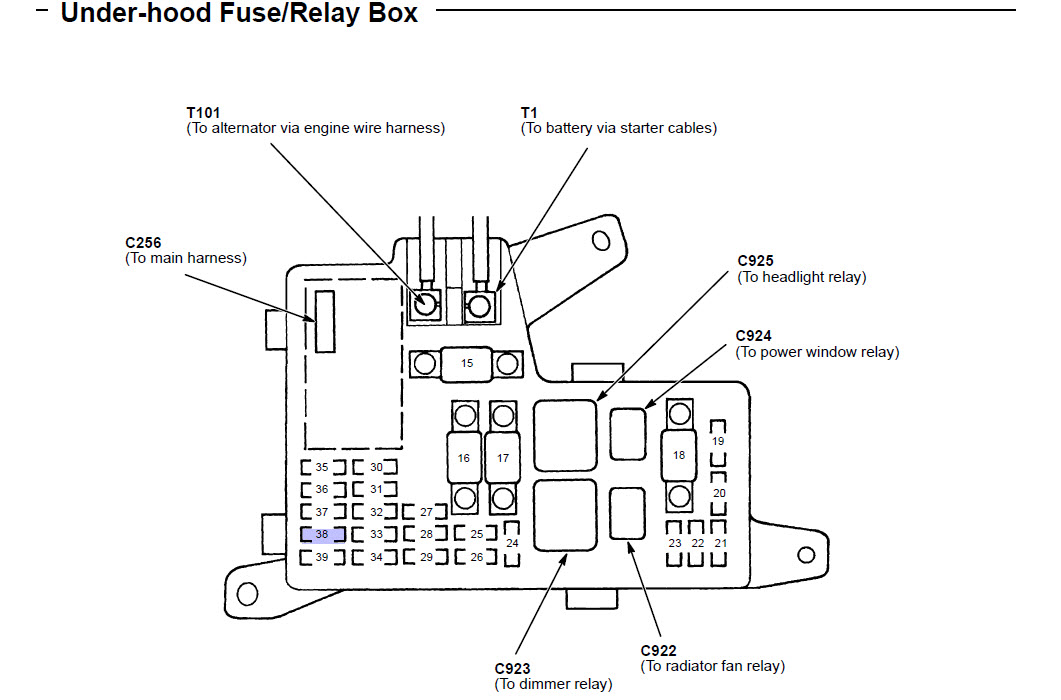 96 honda accord under hood fuse box