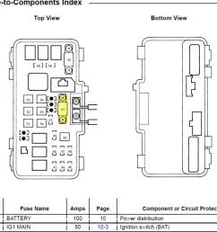 92 accord battery hooked up backwards honda accord forum honda 92 accord fuse box  [ 1092 x 810 Pixel ]