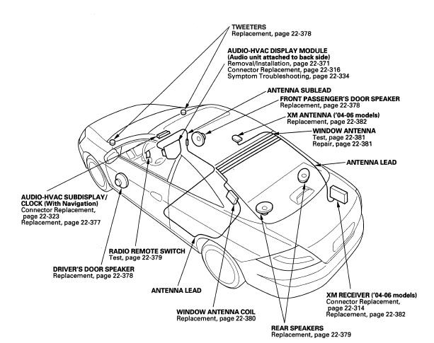 2004 honda accord radio wiring