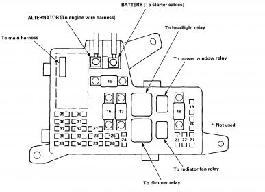 92 95 Civic Fuse Panel 92-95 Civic Steering wiring diagram