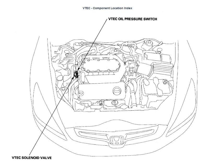 Fuse Box Diagram Besides Honda Accord Engine Oil Leak