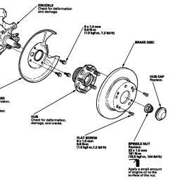 2006 accord ex rear wheel bearings replacement disc brake jpg  [ 1084 x 825 Pixel ]