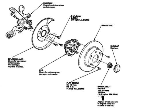 small resolution of 2006 accord ex rear wheel bearings replacement disc brake jpg
