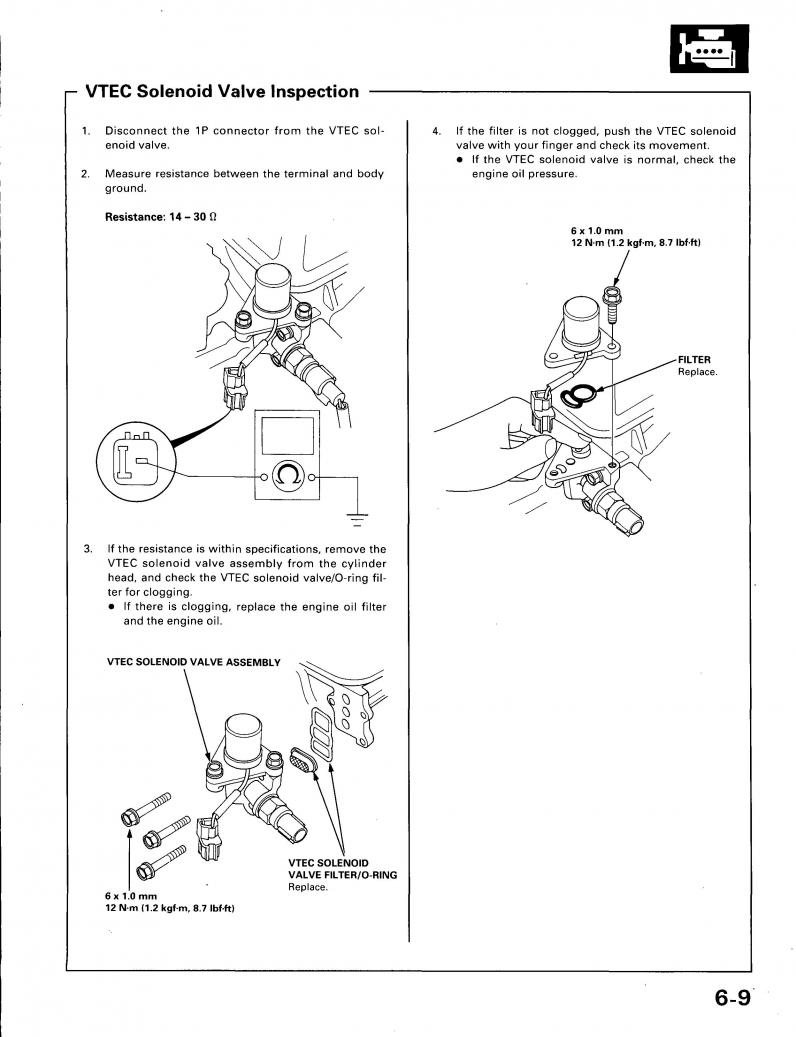 Honda Accord Vtec Engine Diagram Civic Automatic Html