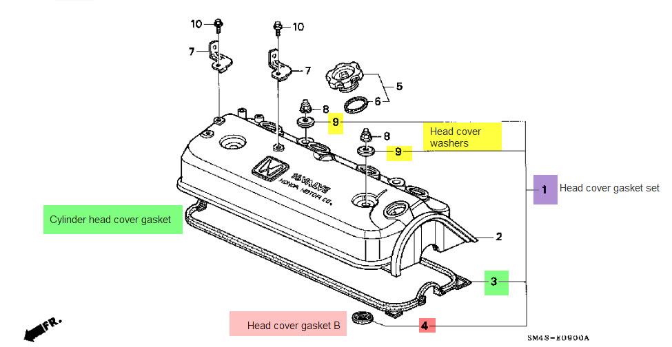 96 Honda Accord Diagram Photo Album Diagrams