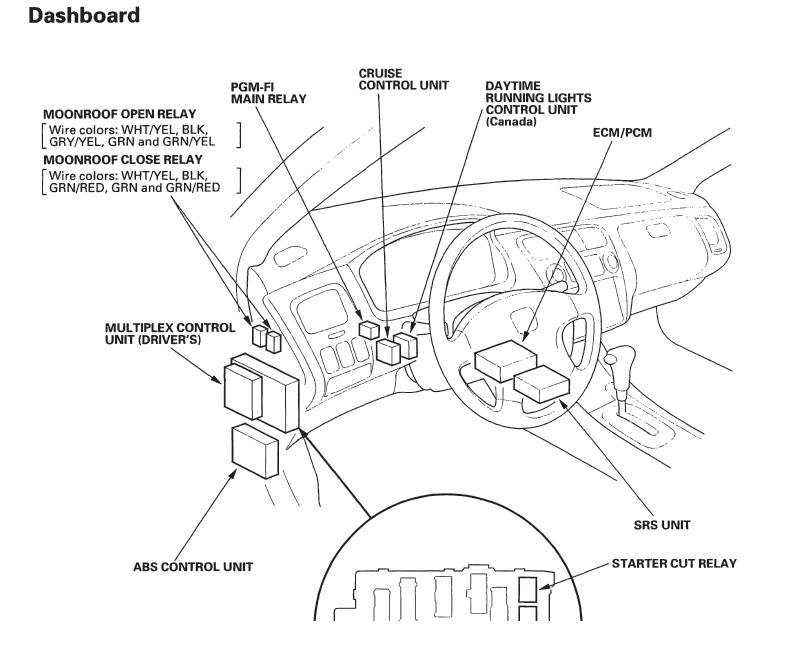 2002 Acura Rsx Fuse Box Diagram. Acura. Auto Wiring Diagram