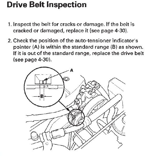 Wiring Diagram: 7 2008 Honda Odyssey Serpentine Belt Diagram