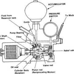 General Electric Motor Wiring Diagram 72 Nova Starter 93 Honda Accord Abs Help. - Forum Enthusiast Forums
