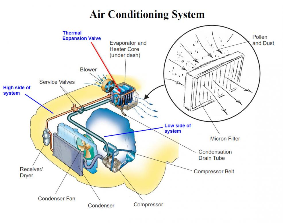 Home Air Conditioning Troubleshooting