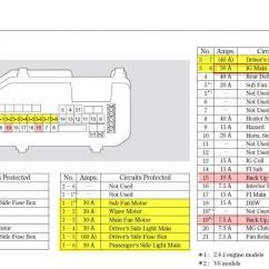 2012 Honda Accord Wiring Diagram Dometic Rm2350 2010 Fuse Box 2008 Can U0027t Find Radio Forum