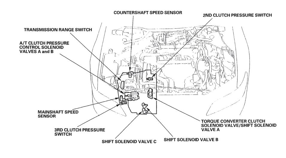 shift solenoid c location
