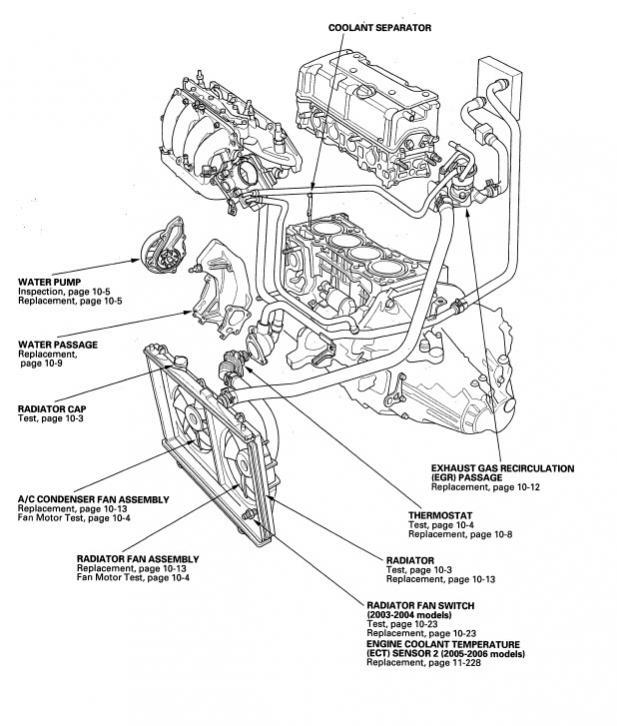 2007 Civic Si Engine Diagram