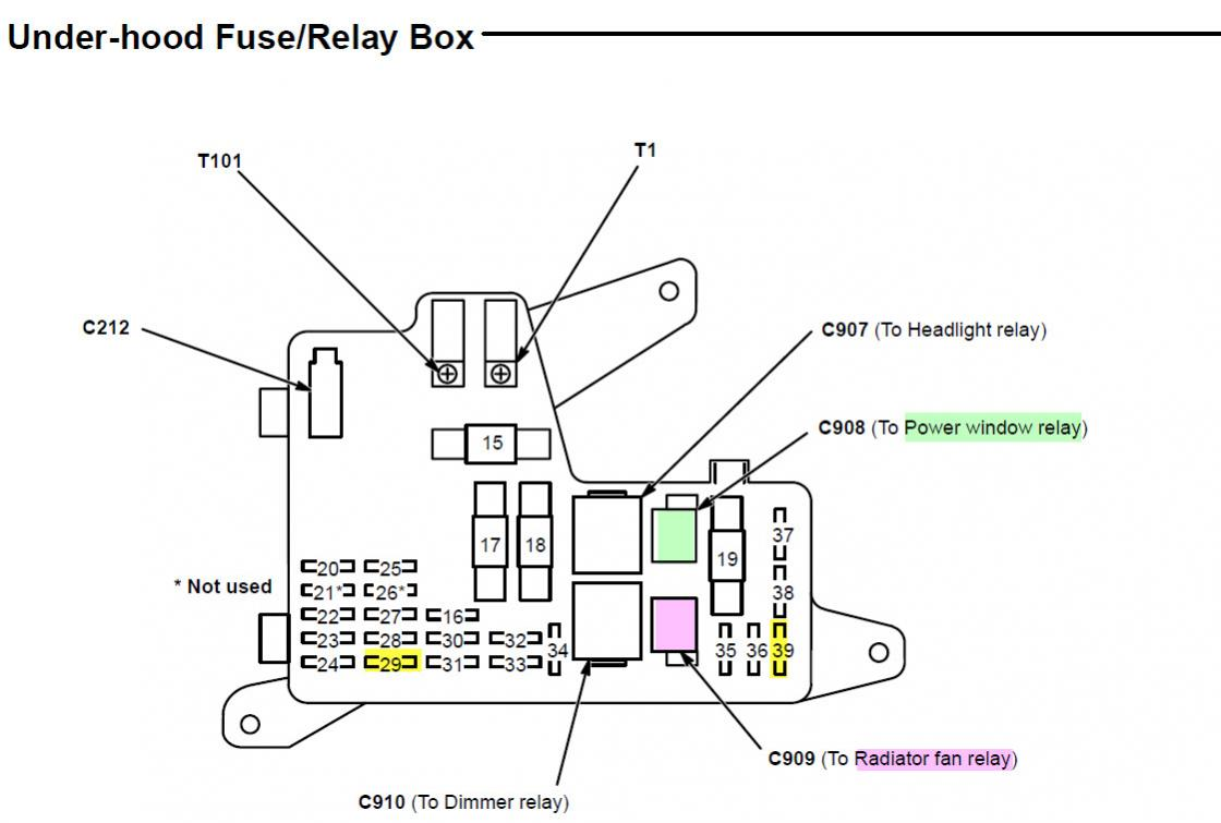 D Fans Wont Turn Honda Accord Lx Under Hood Fuse Relay Box on 1992 ford econoline van fuse box diagram