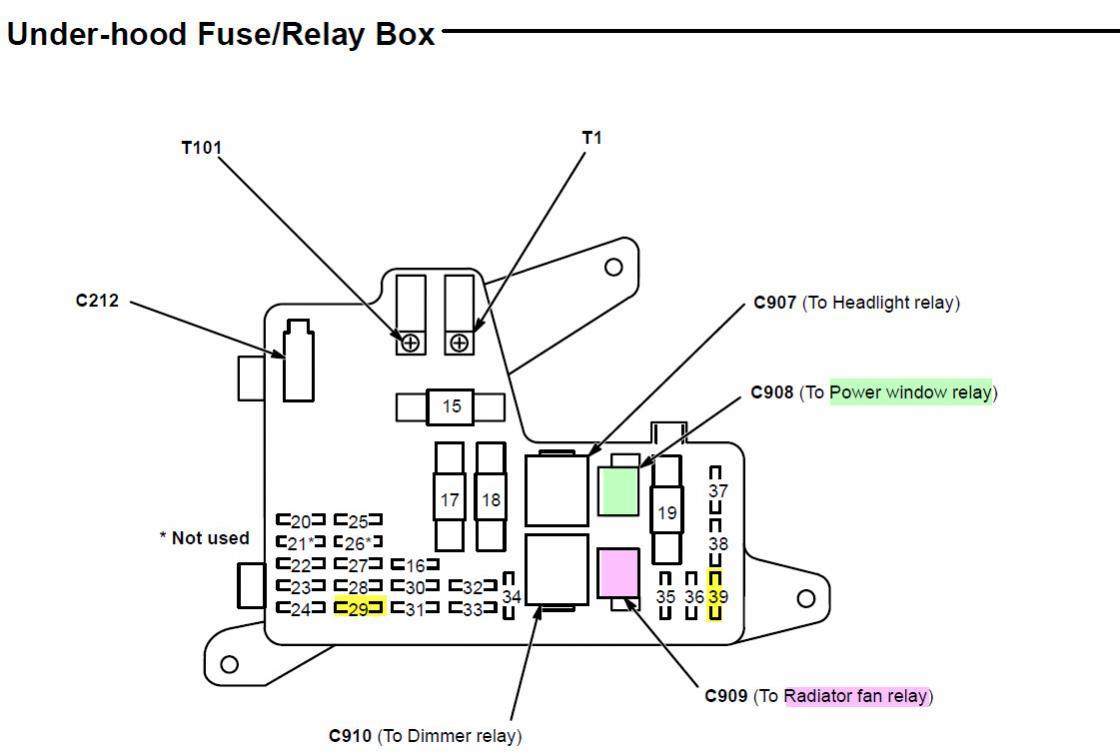 add fuse box to garage
