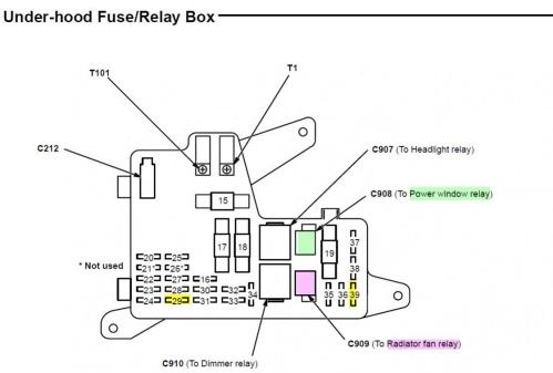 small resolution of fans won t turn on 1992 honda accord lx under hood fuse