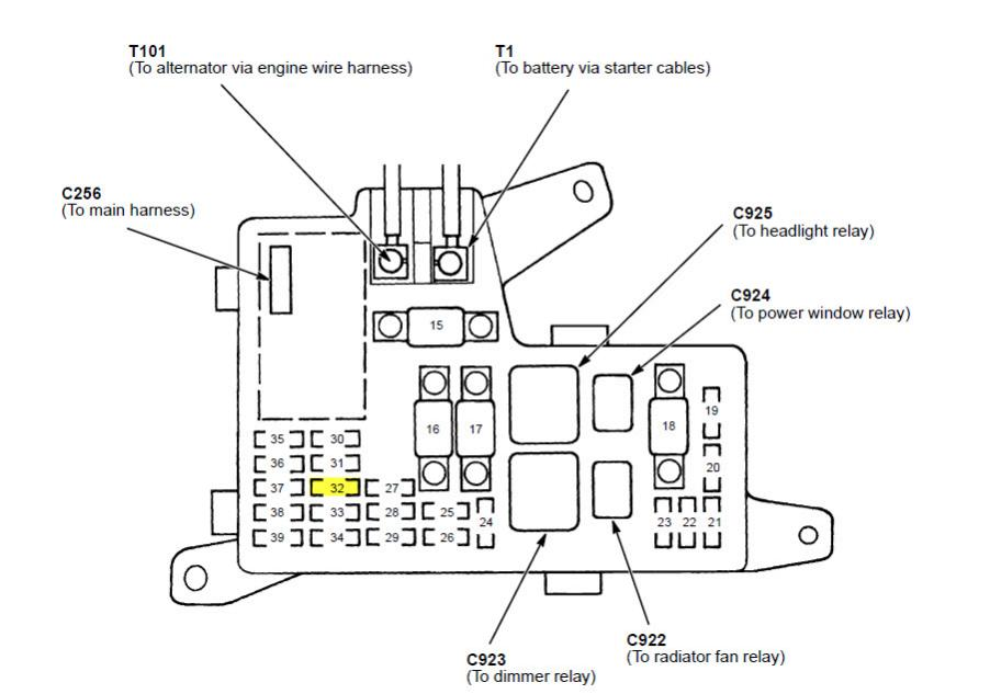 1992 Accord Fuse Box Diagram : 28 Wiring Diagram Images